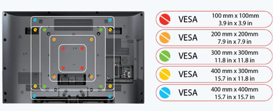 VESA Standard Hole Sizes - Hidden TV Lift